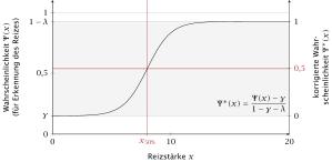 Abbildung_5.2.pdf