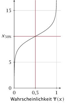 Abbildung_5.6.rechts.pdf