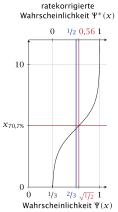 Abbildung_5.7.rechts.pdf
