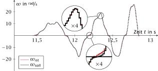 Abbildung_6.12.pdf