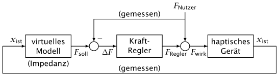 Abbildung_6.2.pdf