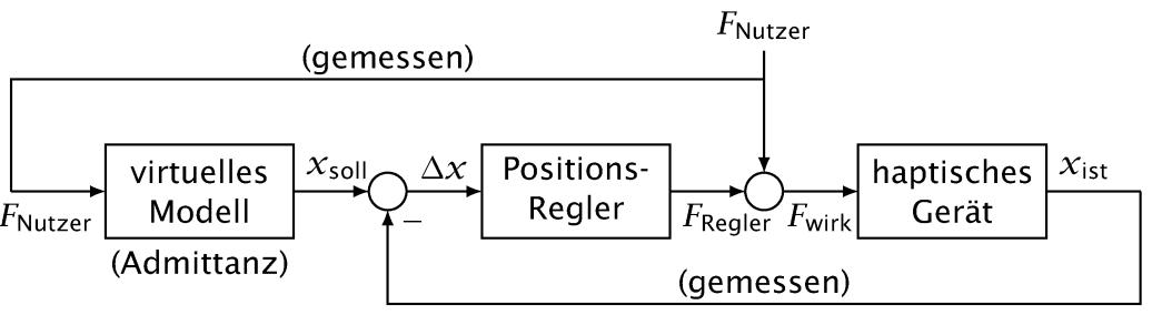 Abbildung_6.3.pdf
