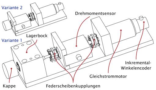 Haptiksimulator zur Durchführung von Probandenversuchen (siehe Dissertation S. 58)
