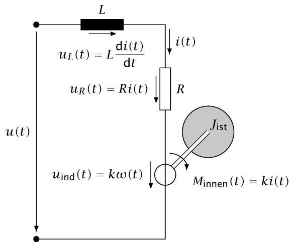 Abbildung_6.6.a.pdf