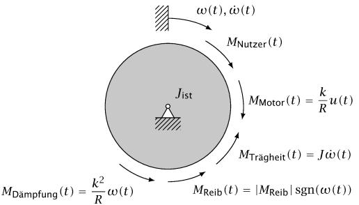 Abbildung_6.6.b.pdf