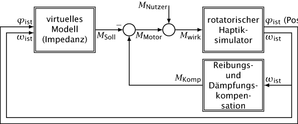 Abbildung_6.7.pdf