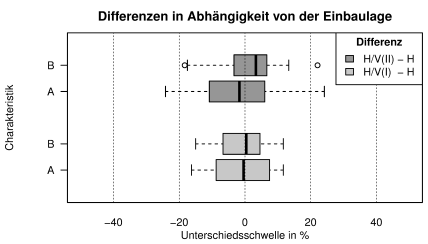 Abbildung_7.20.pdf
