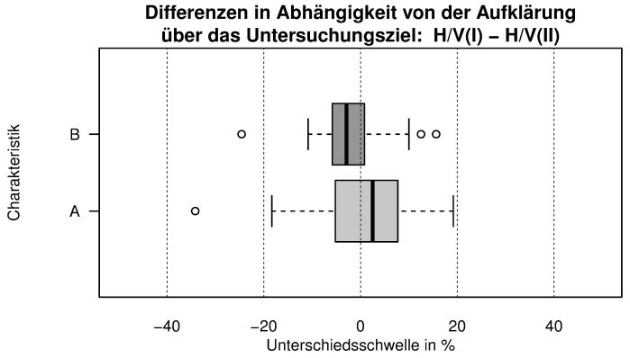 Abbildung_7.21.pdf