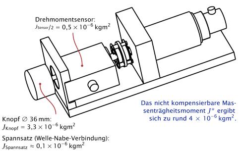 Abbildung_7.22.pdf