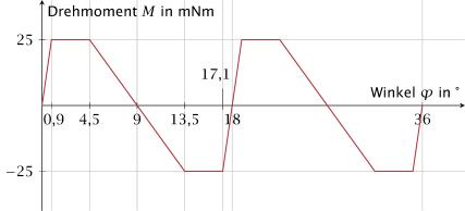 Abbildung_7.3.pdf
