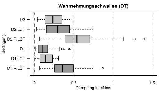 Abbildung_7.5.pdf