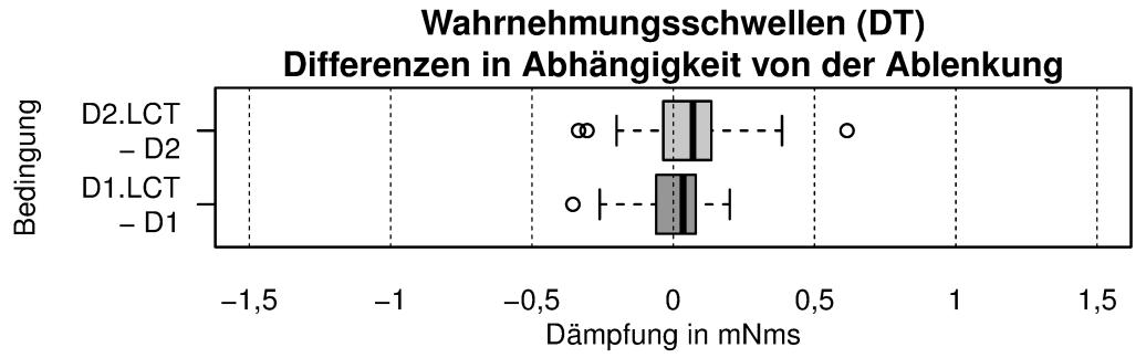 Abbildung_7.6.pdf