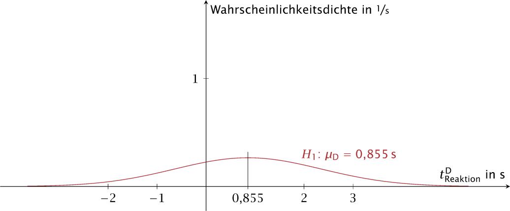 Abbildung_A.1.pdf