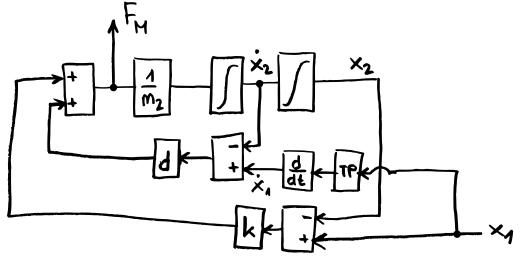 Abbildung_A.18.pdf