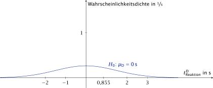 Abbildung_A.2.pdf