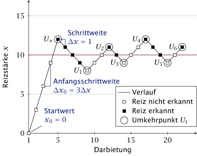 Abbildung_5.6.links.pdf